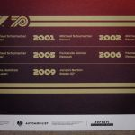 Poster Formula 1 Decades - 20000s Ferrari